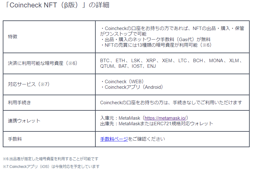 Coincheck NFT(β版)の詳細
